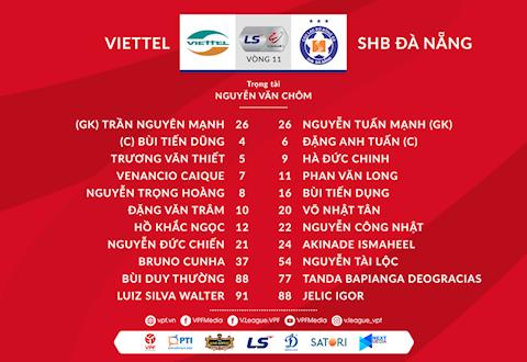 Danh sach xuat phat tran Viettel vs Da Nang
