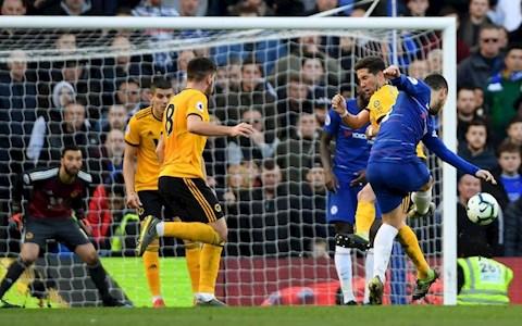 Chelsea vs Wolves Đâu là 2 cầu thủ nguy hiểm nhất của Bầy sói hình ảnh