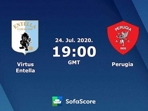 Entella vs Perugia 2h00 ngày 257 Hạng 2 Italia hình ảnh