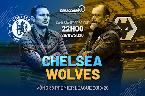 Chelsea vs Wolves vong 38 Ngoai hang Anh 2019/20