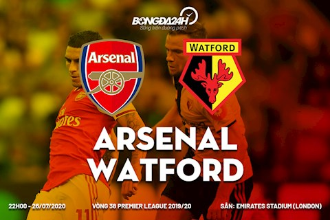 Arsenal vs Watford 22h00 ngày 267 Premier League hình ảnh