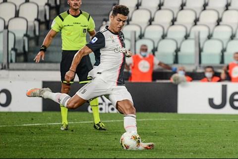 penalty Cristiano Ronaldo