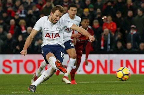 penalty Harry Kane