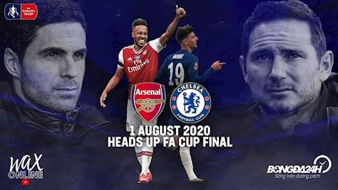 Đội hình Arsenal vs Chelsea dự kiến hôm nay 182020 hình ảnh