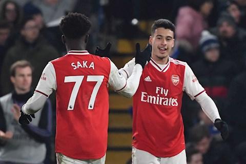 Arsenal gia hạn hợp đồng với tiền đạo Gabriel Martinelli hình ảnh