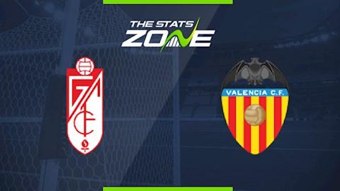 Granada vs Valencia 3h00 ngày 57 La Liga 201920 hình ảnh