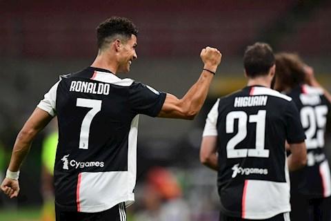 Tiền đạo Cristiano Ronaldo lập kỷ lục ở trận thua AC Milan hình ảnh