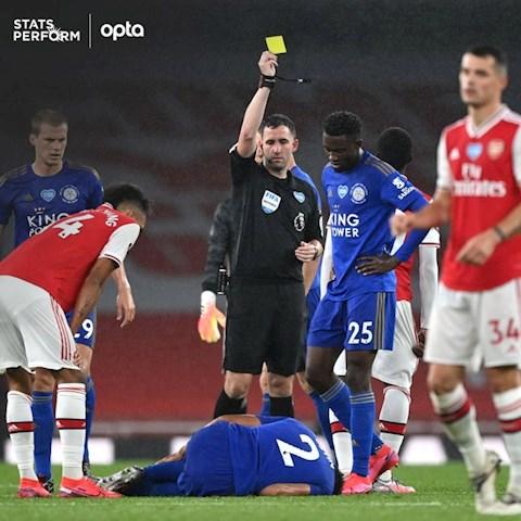 Thống kê Arsenal vs Leicester Thẻ đỏ và những kỷ lục hình ảnh