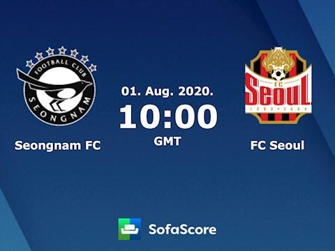 Seongnam vs Seoul 17h00 ngày 18 VĐQG Hàn Quốc 2020 hình ảnh