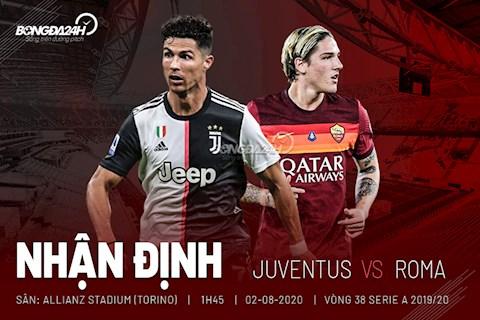 Juventus vs Roma 1h45 ngày 28 Serie A 201920 hình ảnh