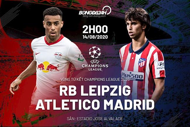 Kết quả bóng đá Leipzig vs Atletico Champions League 2020 hình ảnh