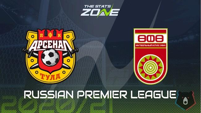 Arsenal Tula vs Ufa 22h00 ngày 148 VĐQG Nga hình ảnh