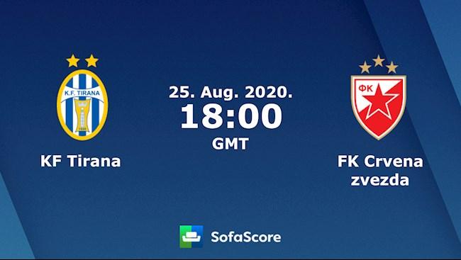Tirana vs Crvena Zvezda 1h00 ngày 268 hình ảnh