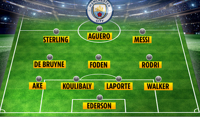 Đội hình Man City khủng khiếp khi có thêm Messi hình ảnh