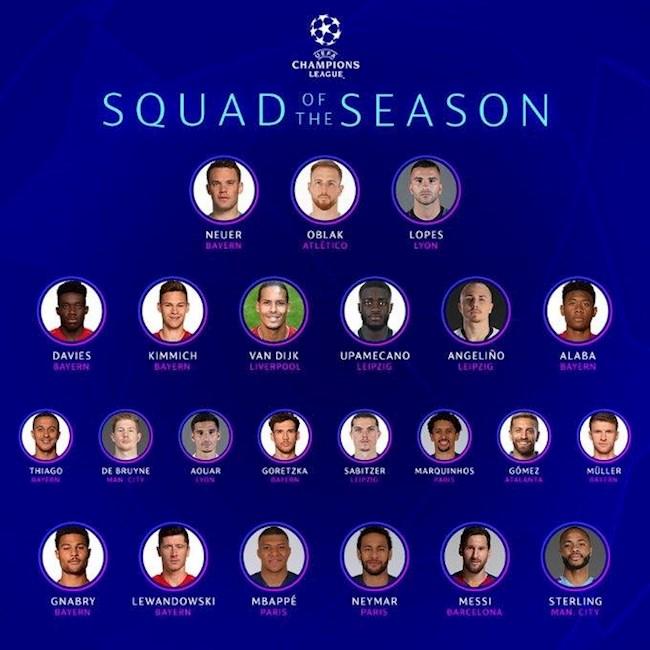 23 cai ten xuat sac nhat Champions League mua giai 2019/20