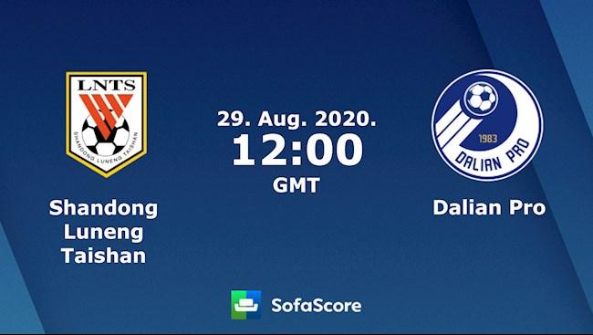 Shandong Luneng vs Dalian Pro 19h00 ngày 298 hình ảnh