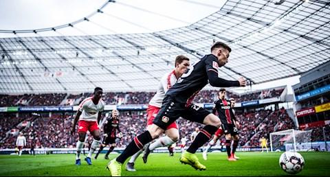 CHÍNH THỨC Bundesliga đón khán giả tới sân hình ảnh