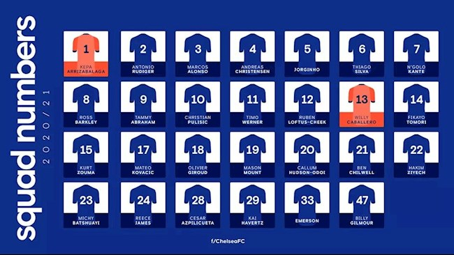 Chelsea công bố số áo mùa giải mới hình ảnh