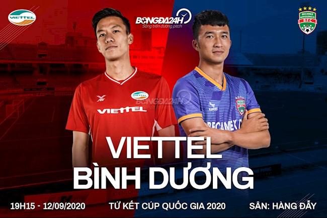 Viettel vs Binh Duong