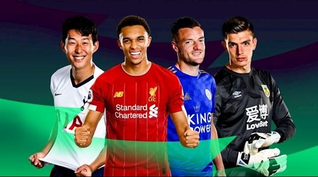Khủng khiếp với đội hình đắt giá nhất Premier League 2020 hình ảnh