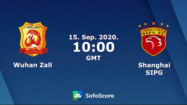 Wuhan Zall vs Shanghai SIPG