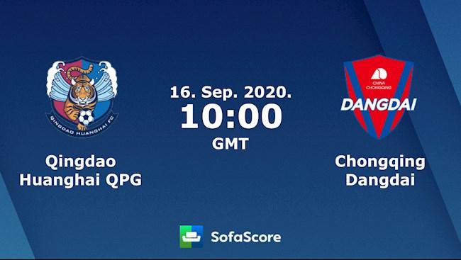 Qingdao vs Chongqing