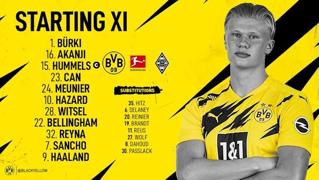 Danh sach xuat phat cua Dortmund