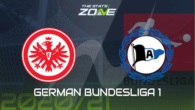 Frankfurt vs Bielefeld