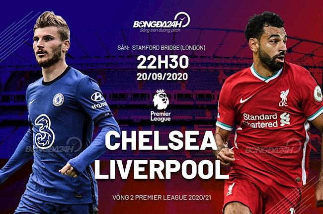 Truc tiep bong da Chelsea vs Liverpool vong 2 Ngoai hang Anh 2020/21 luc 22h30 ngay hom nay 20/9