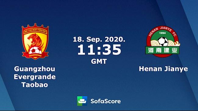 Guangzhou Evergrande vs Henan Jianye