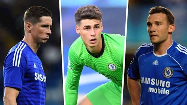 Không phải Torres hay Sheva, đây mới là bom xịt lớn nhất của Chelsea! hình ảnh 2