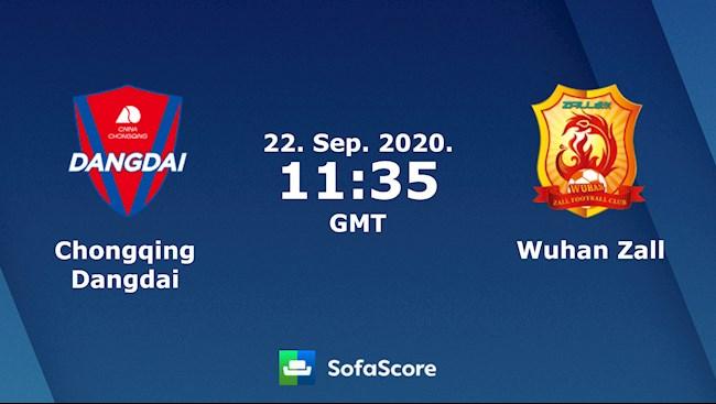 Chongqing vs Wuhan Zall