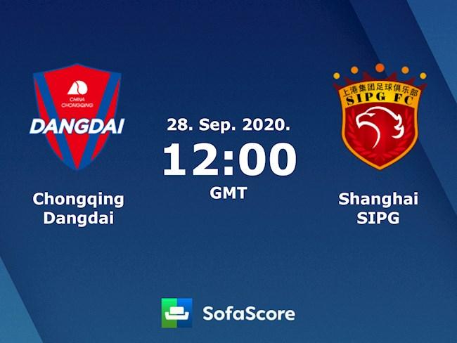 Chongqing Lifan vs Shanghai SIPG