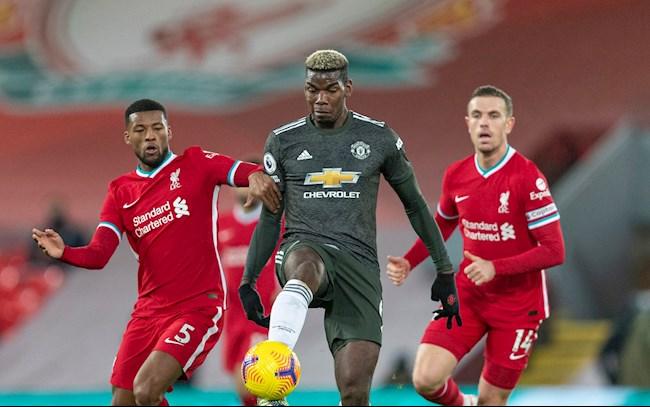 Nhận định MU vs Liverpool FA Cup 202021 hình ảnh
