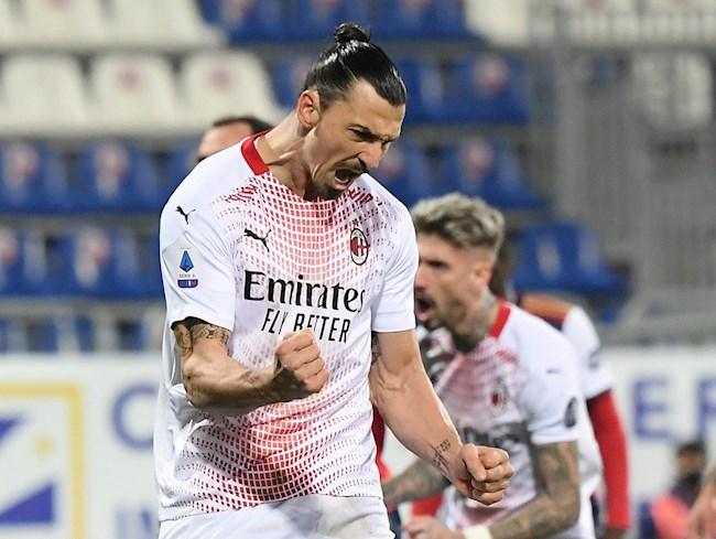 Ibra tỏa sáng, AC Milan vững vàng trên ngôi đầu