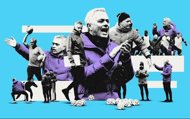 Phải chăng Jose Mourinho đã thực sự hết thời? lazyload