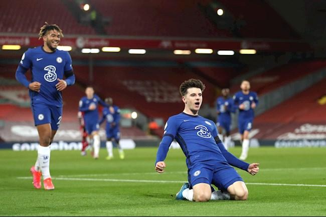 Mason Mount ghi bàn thắng cho Chelsea