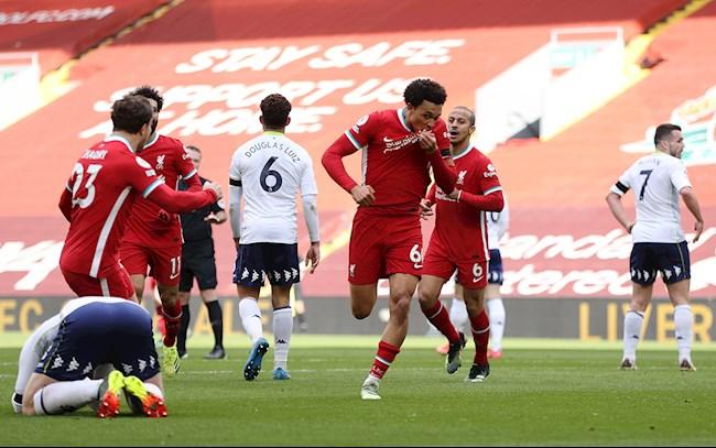 Video bóng đá Liverpool vs Aston Villa: Lội ngược dòng ...