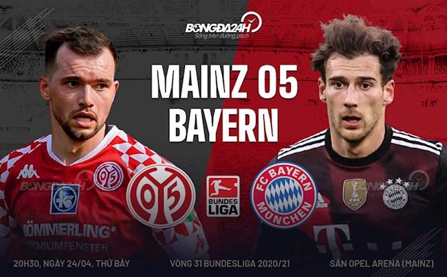 Mainz vs Bayern Munich