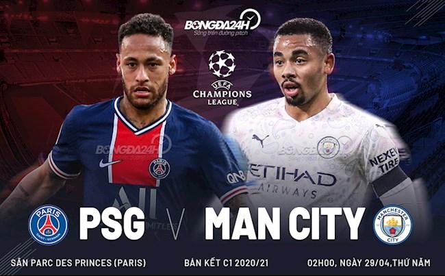Trực tiếp bóng đá PSG vs Man City cúp C1 2021 hôm nay