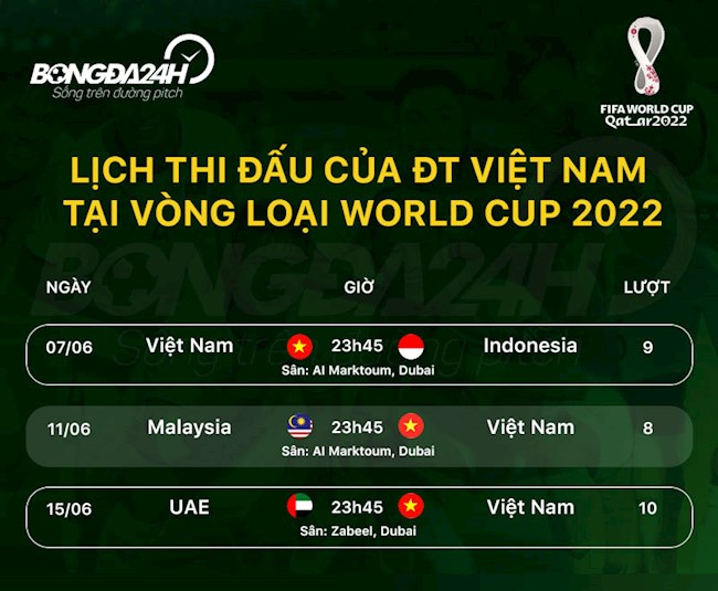 Lịch thi đấu của ĐT Việt Nam tại bảng G vòng loại World Cup 2022 khu vực châu Á