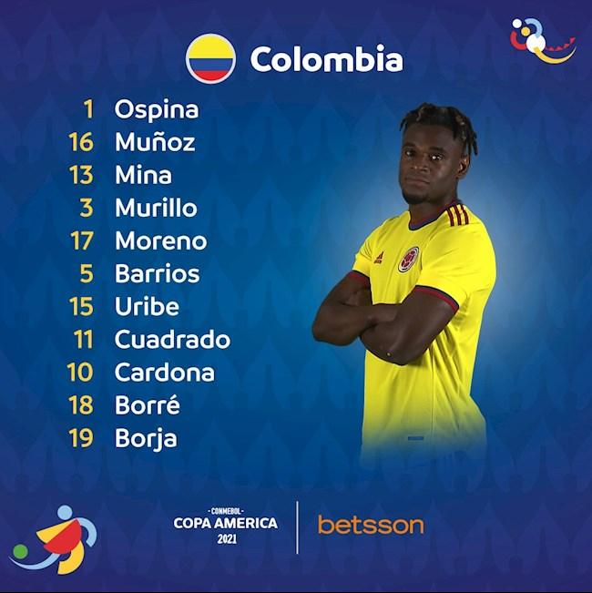 Danh sách xuất phát trận Colombia vs Ecuador