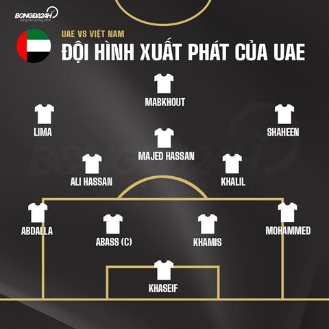Danh sách xuất phát UAE