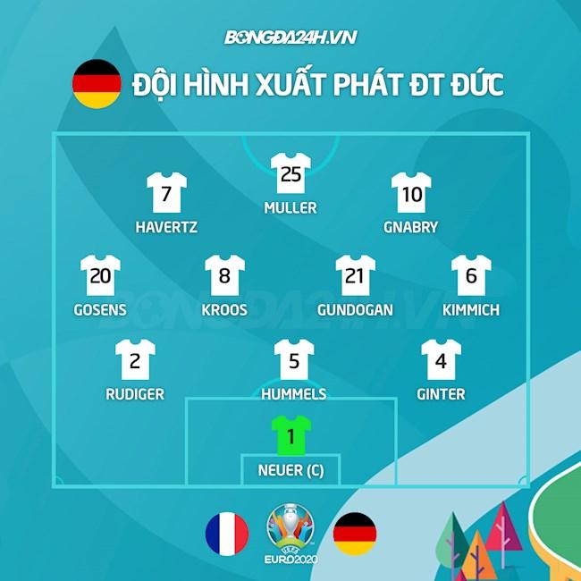 Pháp vs Đức