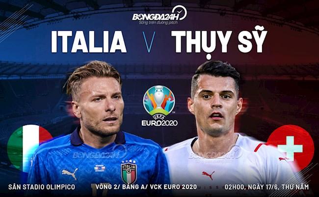 Trực tiếp Italia vs Thụy Sĩ