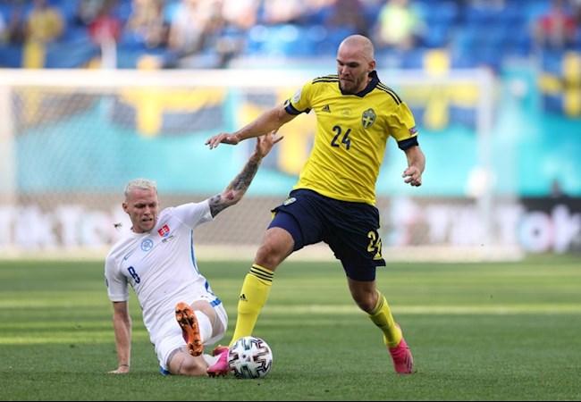 Thụy Điển vs Slovakia