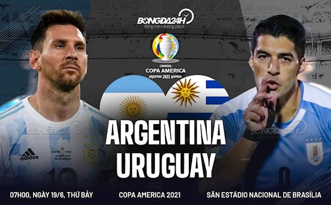 Trực tiếp Argentina vs Uruguay
