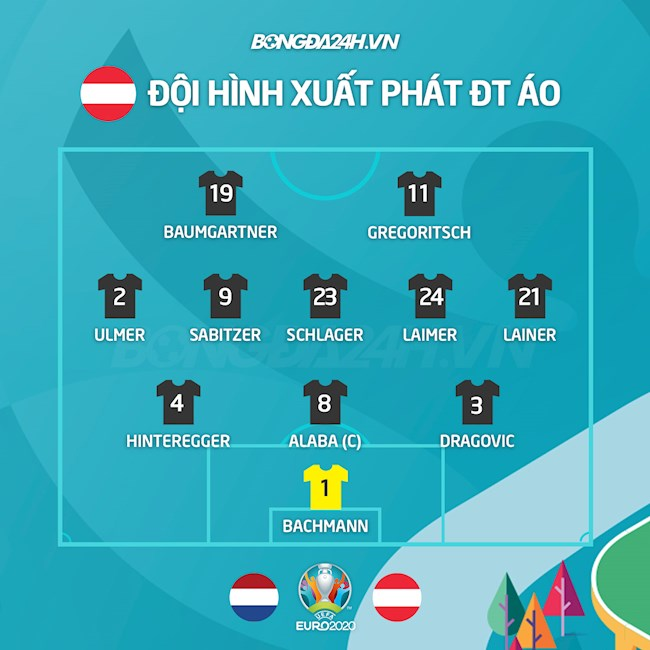 Danh sách xuất phát trận Hà Lan vs Áo