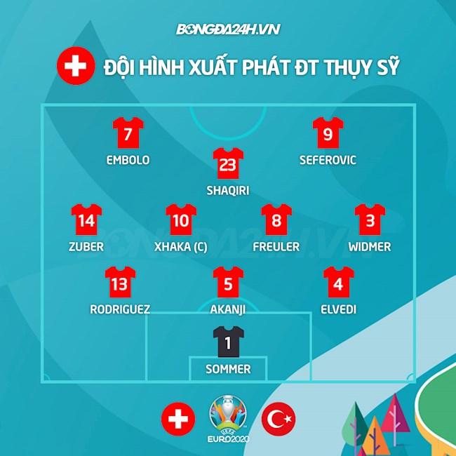 Danh sách xuất phát trận Thụy Sĩ vs Thổ Nhĩ Kỳ