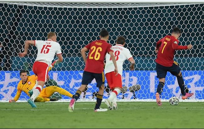 Trực tiếp kết quả Tây Ban Nha vs Ba Lan Euro 2020 hôm nay 19/6